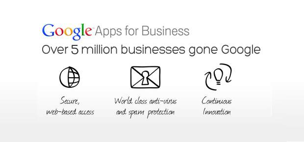 Google Apps For Business in Mumbai Shendur Services